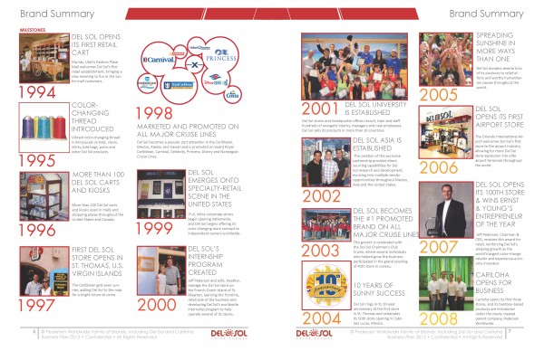 Del Sol History Infographic Part 1